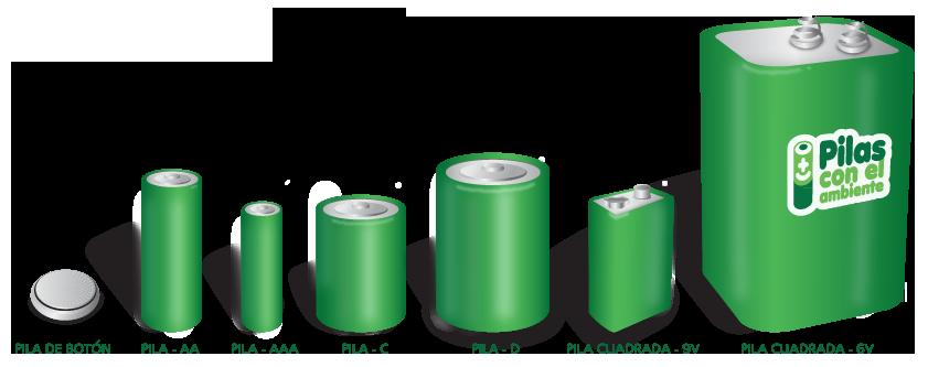 Creando conciencia usas pilas ponete las pilas taringa - Tipos de pilas alcalinas ...