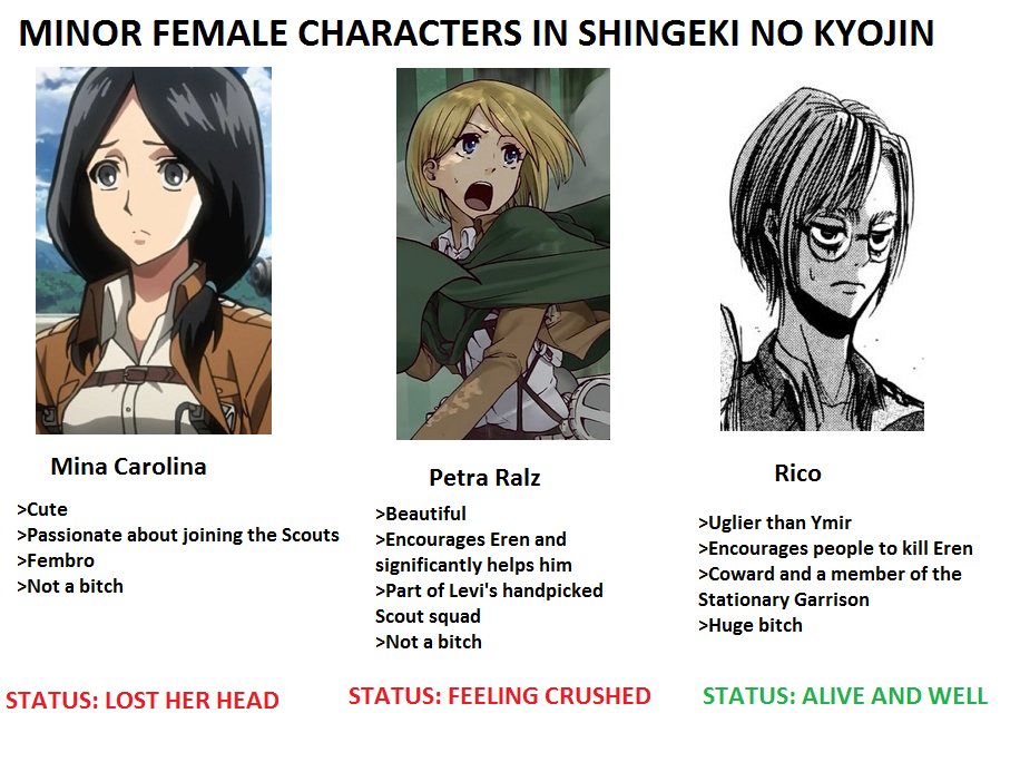 Shingeki no Kyoujin - the best manga you're not reading. - Page 3 1369357340486