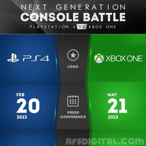 PlayStation 4 vs Xbox One: Principales diferencias