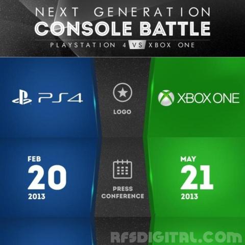 PlayStation 4 vs Xbox One: Principales diferencias